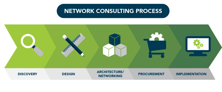CFFastrackJune2017_Infoimages_Network Consulting-1.png