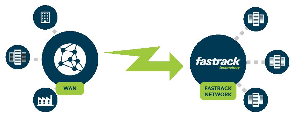 Fastrack_Link_Diagram_no_heading_v2.png
